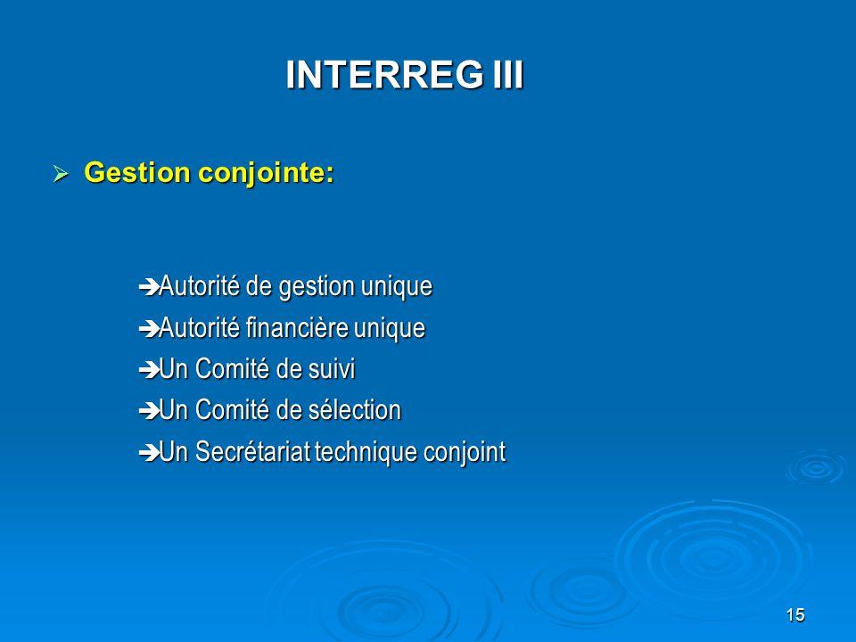 16  Coordination entre Interreg et les autres instruments de politique extérieure (Meda, Phare, Tacis, Cards) pour promouvoir la coopération avec les pays voisins Dans le cadre de MEDA, la coordination s'est établie dans le cadre de 4 programmes: Ü Ü MEDOC Ü Ü ARCHIMED Ü Ü Espagne – Maroc Ü Ü Gibraltar - Maroc I ICertaines difficultés en raison des différentes modalités de fonctionnement INTERREG III