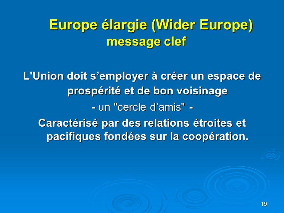 20 Vers un Nouvel Instrument de Voisinage sur base des expériences positives de promotion de la coopération transfrontalière dans le cadre des programmes Interreg, Phare e Tacis ….