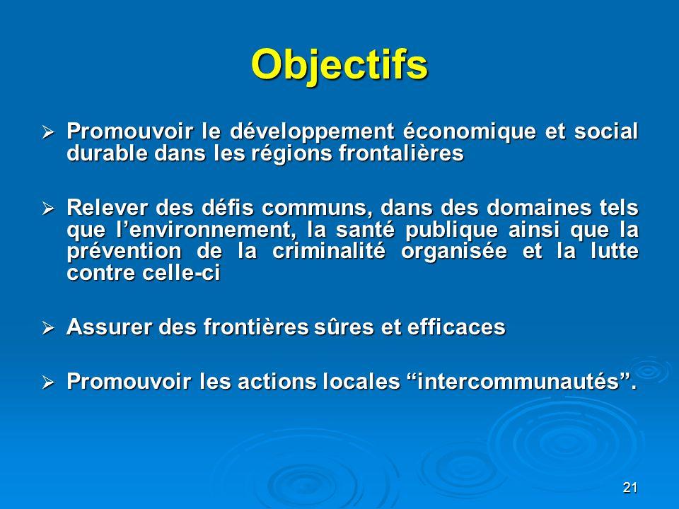 22 Approche en 2 temps:  2004-2006: Programmes de voisinage (améliorer la coordination entre les instruments financiers existants: coopération actuelles entre: INTERREG, PHARE CBC, TACIS CBC, CARDS & MEDA)  A partir de 2007: Nouvel Instrument de Voisinage