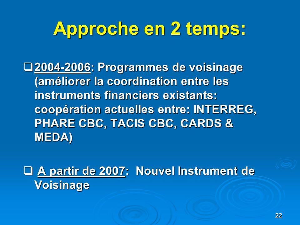 23 Programmes de Voisinage POURQUOI.
