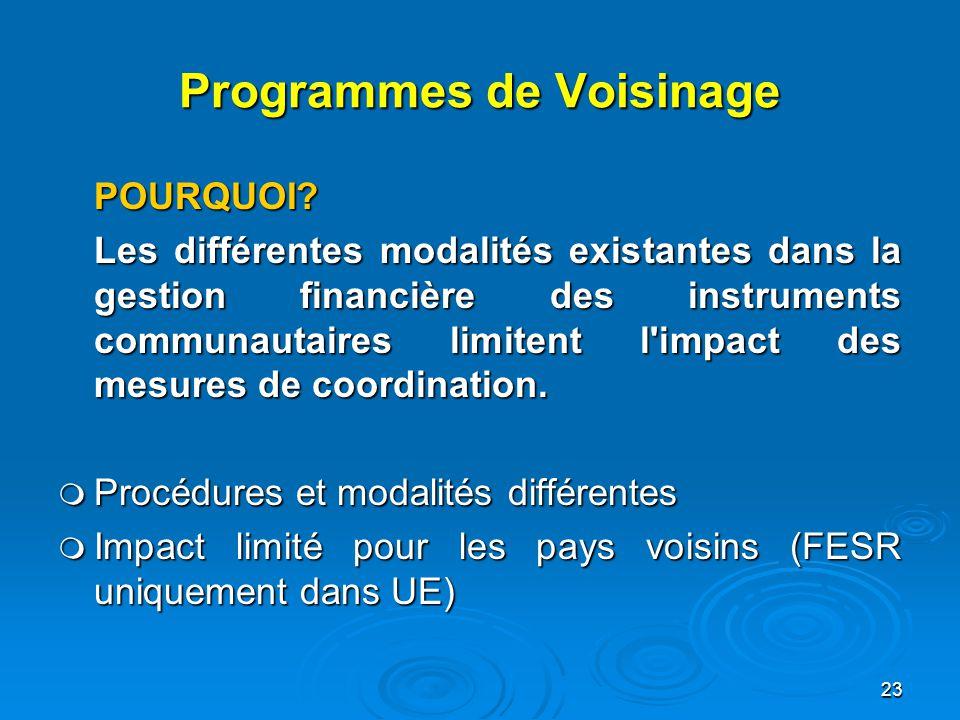 24 Situation actuelle  INTERREG  Programmation des financements  Programmes à gestion décentralisée de la part de régions ou E.M.