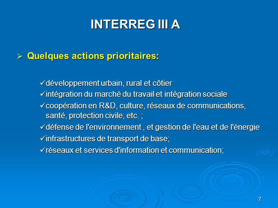 8  Zones de coopération: 13 groupements de régions, dont: 2 programmes coordonnés avec MEDA: - Méditerranée Occidentale - Archimed INTERREG III B Coopération Transnationale