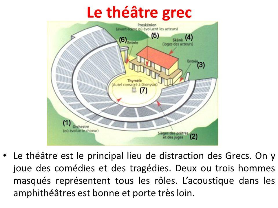 Le théâtre grec Le théâtre est le principal lieu de distraction des Grecs.