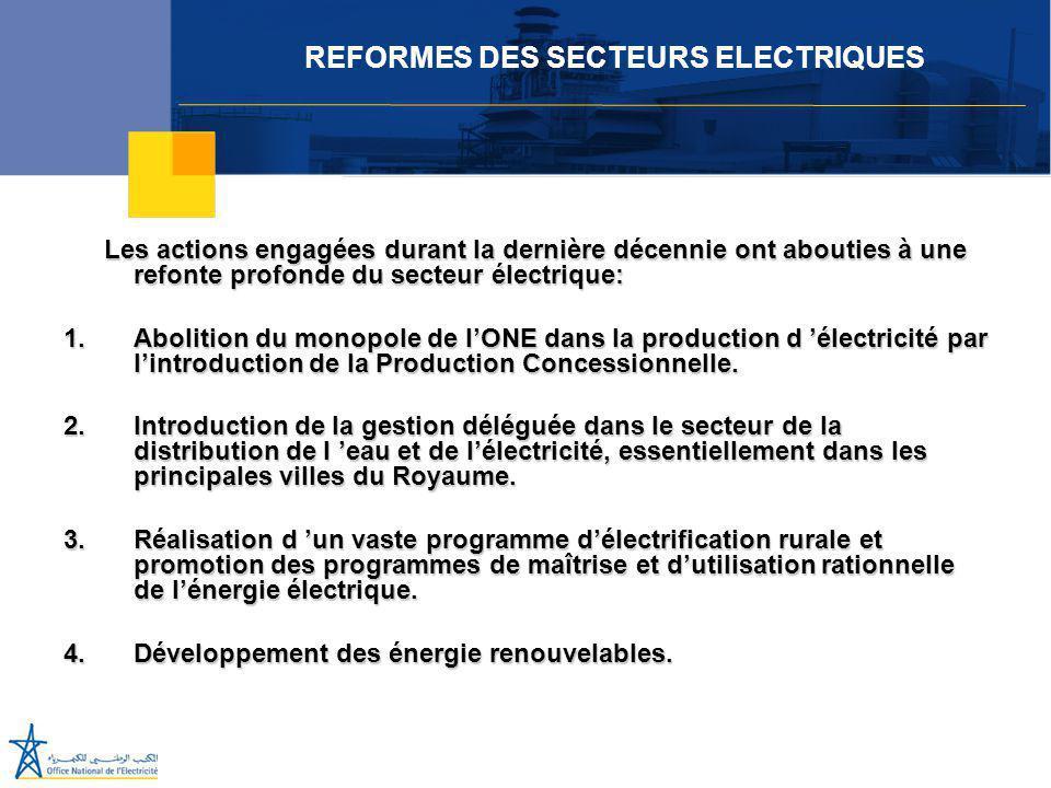 Juillet 2005 REFORMES DES SECTEURS ELECTRIQUES Les actions engagées durant la dernière décennie ont abouties à une refonte profonde du secteur électri