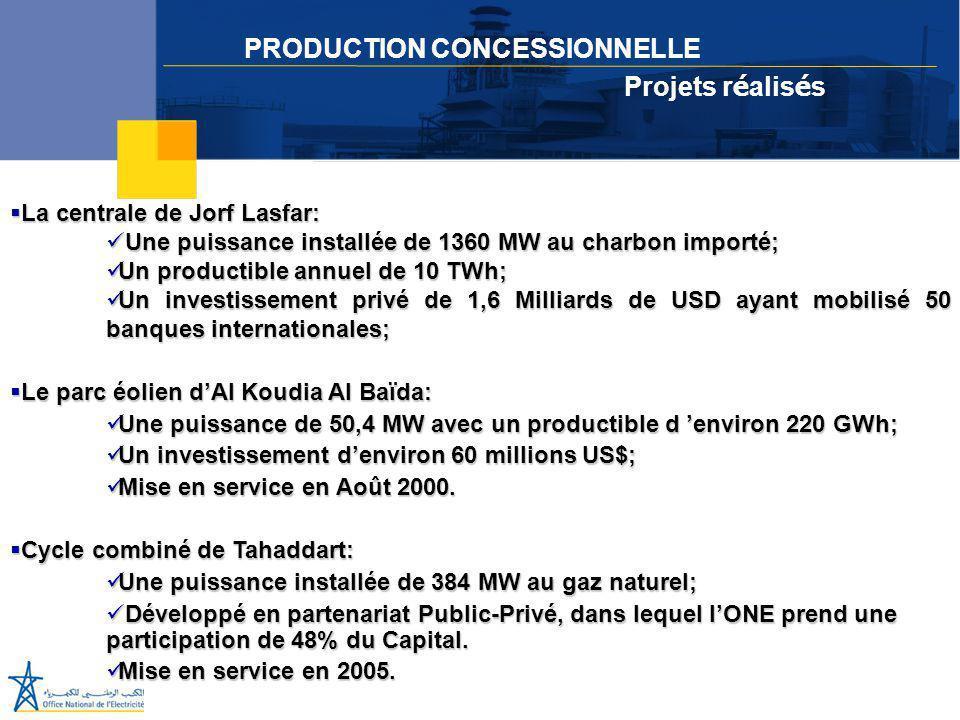 Juillet 2005  La centrale de Jorf Lasfar: Une puissance installée de 1360 MW au charbon importé; Une puissance installée de 1360 MW au charbon import