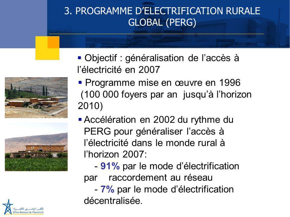 Juillet 2005   Programme mise en œuvre en 1996 (100 000 foyers par an jusqu'à l'horizon 2010)  Accélération en 2002 du rythme du PERG pour générali