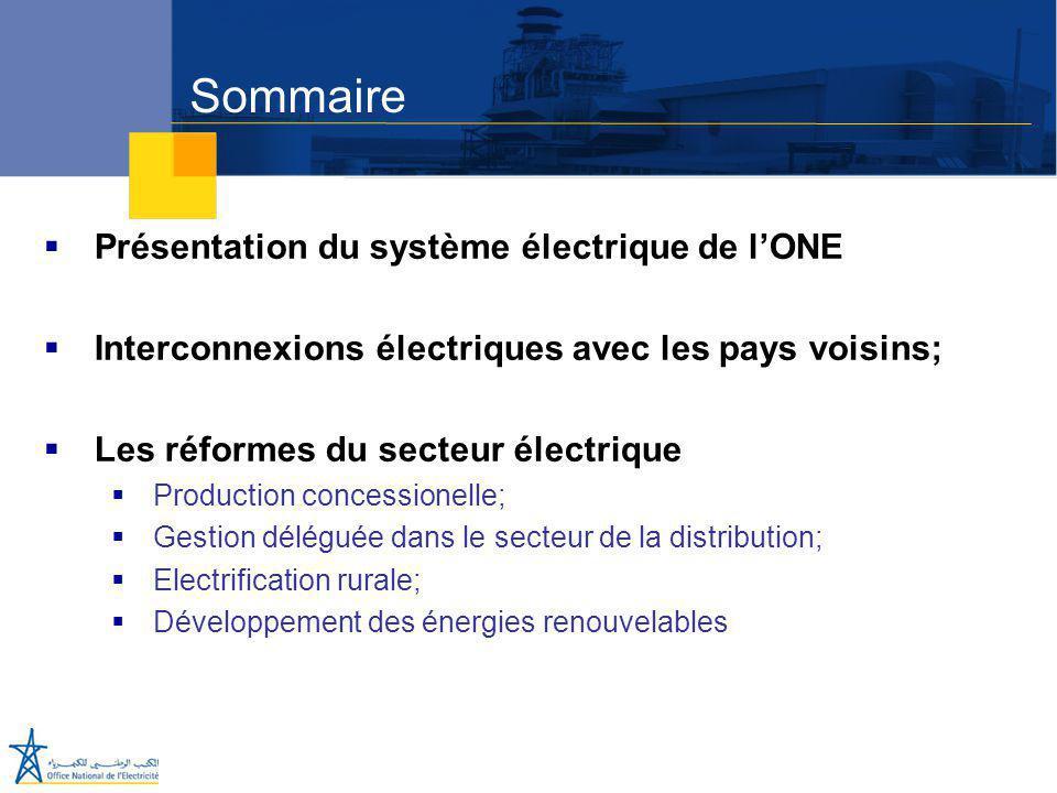 Juillet 2005  Présentation du système électrique de l'ONE  Interconnexions électriques avec les pays voisins;  Les réformes du secteur électrique 