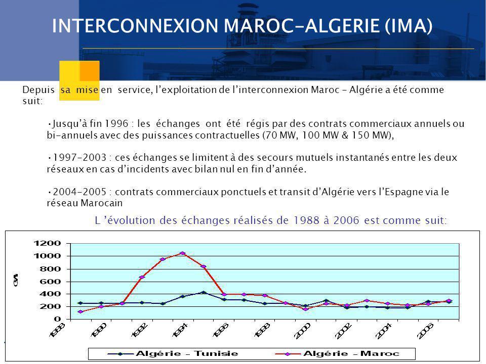 Juillet 2005 INTERCONNEXION MAROC-ALGERIE (IMA) Depuis sa mise en service, l'exploitation de l'interconnexion Maroc - Algérie a été comme suit: Jusqu'
