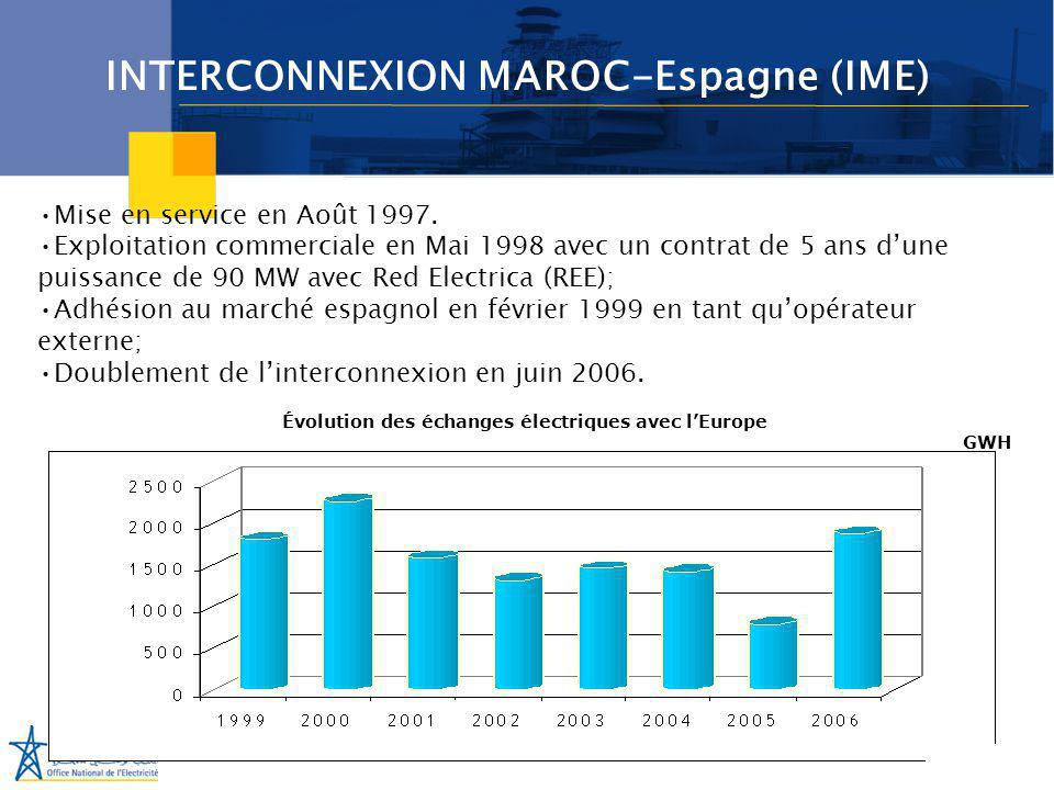Juillet 2005 INTERCONNEXION MAROC-Espagne (IME) Évolution des échanges électriques avec l'Europe GWH Mise en service en Août 1997. Exploitation commer