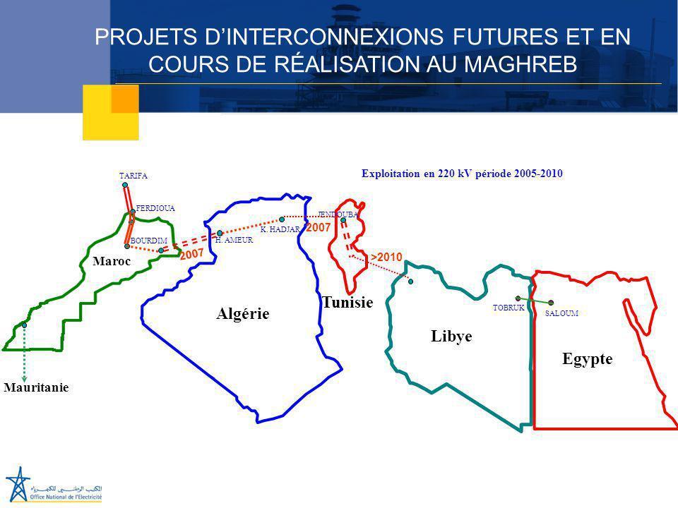 Juillet 2005 BOURDIM H. AMEUR K. HADJAR JENDOUBA TOBRUK FERDIOUA TARIFA 2007 >2010 Exploitation en 220 kV période 2005-2010 SALOUM Libye Egypte Algéri