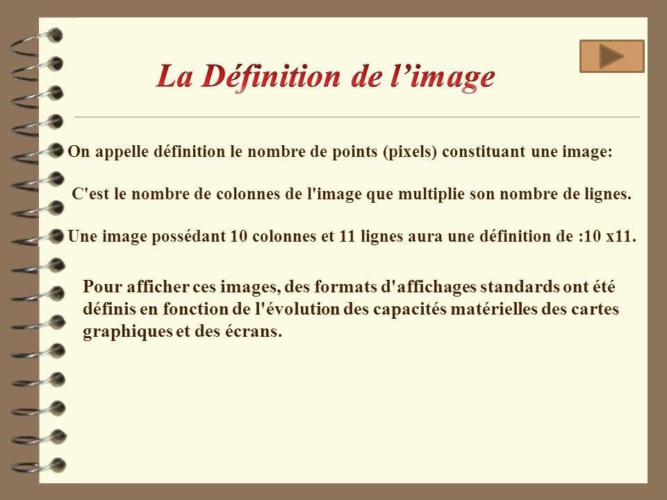 On appelle définition le nombre de points (pixels) constituant une image: C'est le nombre de colonnes de l'image que multiplie son nombre de lignes. U
