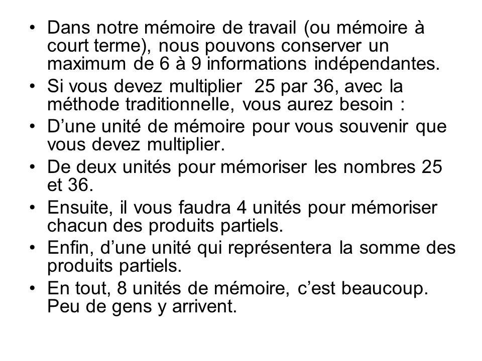 Dans notre mémoire de travail (ou mémoire à court terme), nous pouvons conserver un maximum de 6 à 9 informations indépendantes.