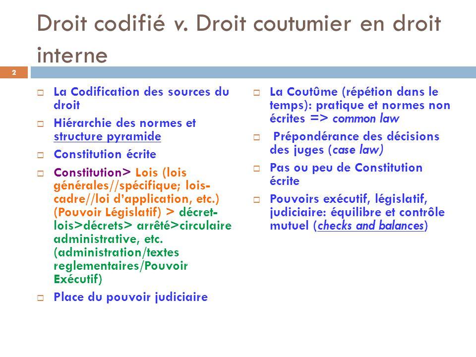Droit codifié v. Droit coutumier en droit interne  La Codification des sources du droit  Hiérarchie des normes et structure pyramide  Constitution