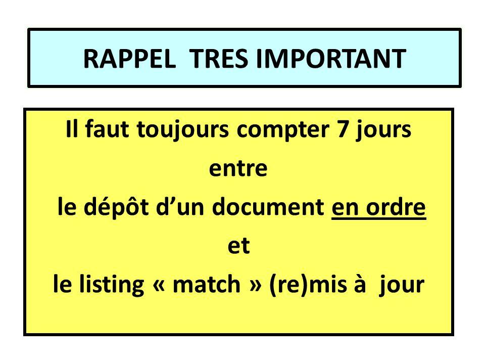RAPPEL TRES IMPORTANT Il faut toujours compter 7 jours entre le dépôt d'un document en ordre et le listing « match » (re)mis à jour