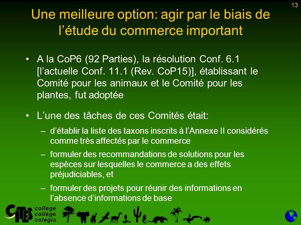 13 Une meilleure option: agir par le biais de l'étude du commerce important A la CoP6 (92 Parties), la résolution Conf.
