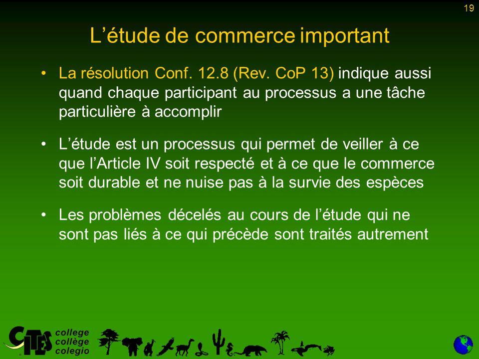 19 L'étude de commerce important La résolution Conf.