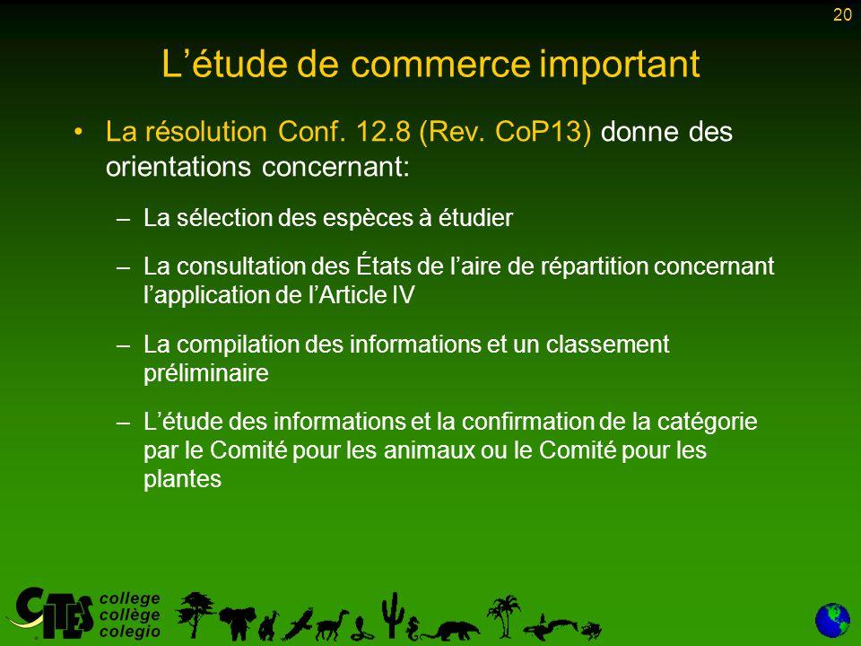 20 L'étude de commerce important La résolution Conf.