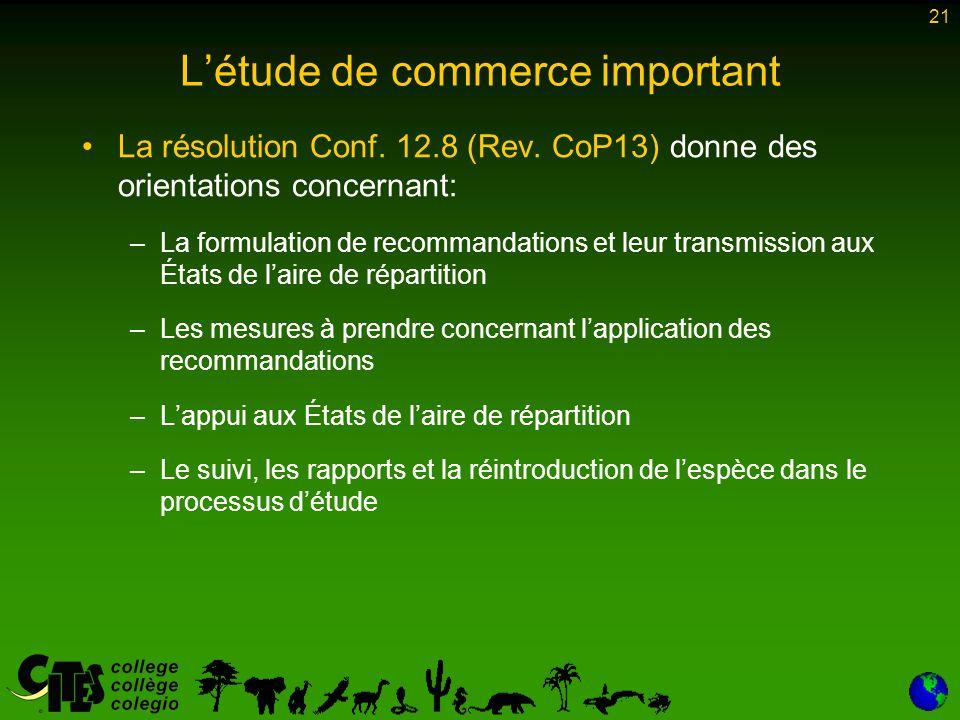 21 L'étude de commerce important La résolution Conf.
