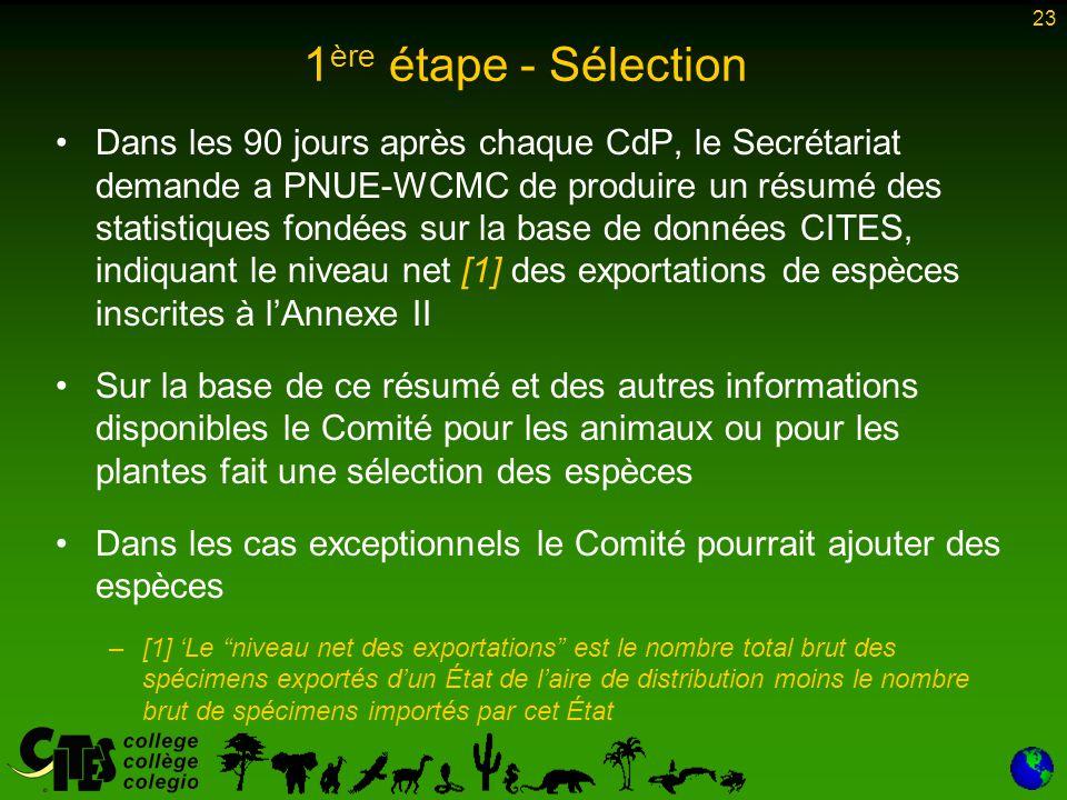 23 1 ère étape - Sélection Dans les 90 jours après chaque CdP, le Secrétariat demande a PNUE-WCMC de produire un résumé des statistiques fondées sur la base de données CITES, indiquant le niveau net [1] des exportations de espèces inscrites à l'Annexe II Sur la base de ce résumé et des autres informations disponibles le Comité pour les animaux ou pour les plantes fait une sélection des espèces Dans les cas exceptionnels le Comité pourrait ajouter des espèces –[1] 'Le niveau net des exportations est le nombre total brut des spécimens exportés d'un État de l'aire de distribution moins le nombre brut de spécimens importés par cet État