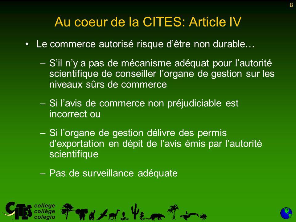 8 Au coeur de la CITES: Article IV Le commerce autorisé risque d'être non durable… –S'il n'y a pas de mécanisme adéquat pour l'autorité scientifique de conseiller l'organe de gestion sur les niveaux sûrs de commerce –Si l'avis de commerce non préjudiciable est incorrect ou –Si l'organe de gestion délivre des permis d'exportation en dépit de l'avis émis par l'autorité scientifique –Pas de surveillance adéquate