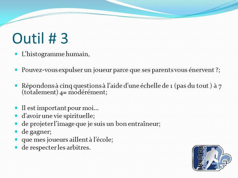 Outil # 3 L'histogramme humain, Pouvez-vous expulser un joueur parce que ses parents vous énervent ?; Répondons à cinq questions à l'aide d'une échell