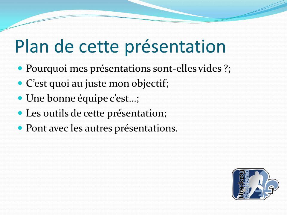 Plan de cette présentation Pourquoi mes présentations sont-elles vides ?; C'est quoi au juste mon objectif; Une bonne équipe c'est…; Les outils de cet