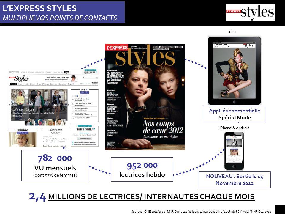 2,4 MILLIONS DE LECTRICES/ INTERNAUTES CHAQUE MOIS iPad 952 000 lectrices hebdo 782 000 VU mensuels (dont 53% de femmes) Appli événementielle Spécial Mode Sources : ONE 2011/2012 - MNR Oct.
