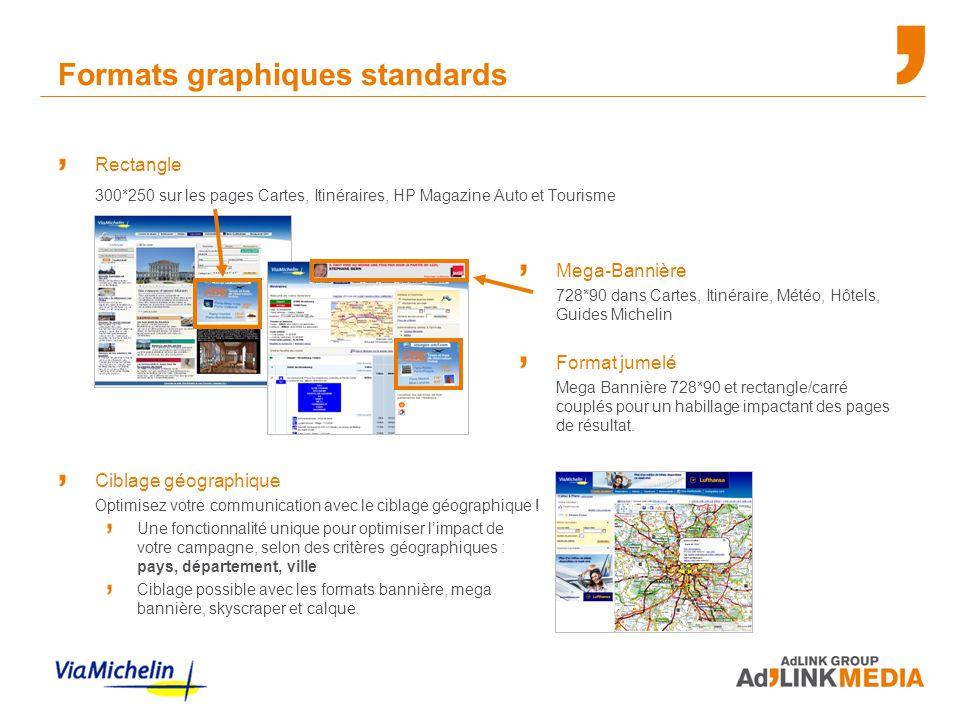 Formats graphiques standards Rectangle 300*250 sur les pages Cartes, Itinéraires, HP Magazine Auto et Tourisme Mega-Bannière 728*90 dans Cartes, Itiné