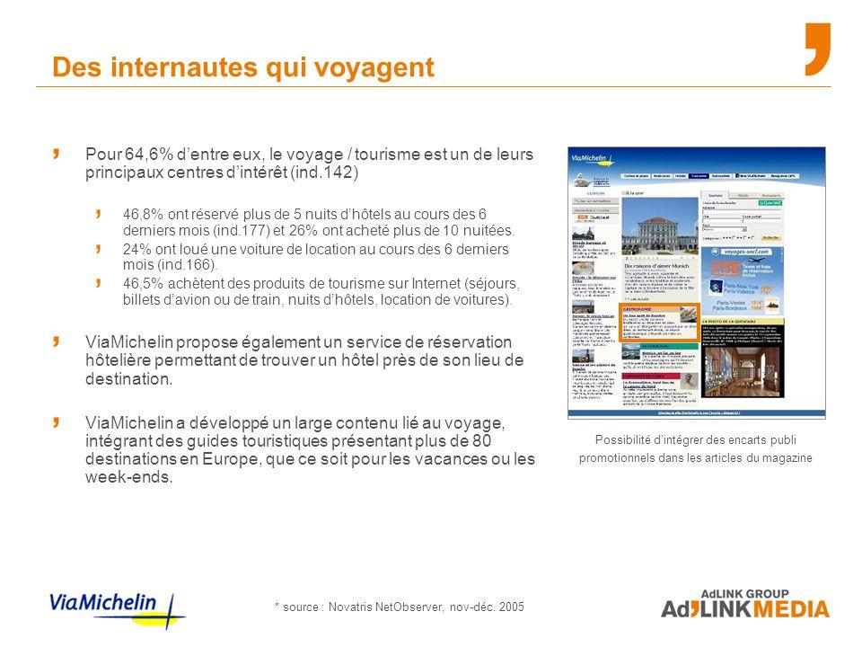 Des internautes qui voyagent Pour 64,6% d'entre eux, le voyage / tourisme est un de leurs principaux centres d'intérêt (ind.142) 46,8% ont réservé plu