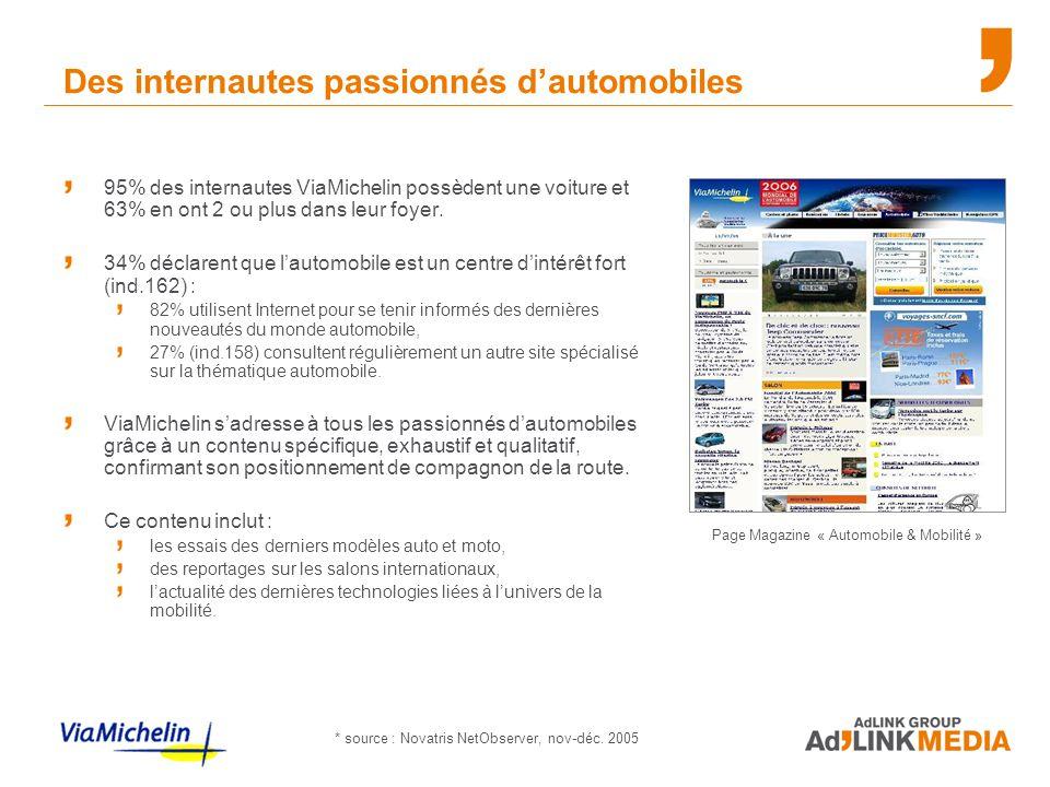 Des internautes passionnés d'automobiles 95% des internautes ViaMichelin possèdent une voiture et 63% en ont 2 ou plus dans leur foyer. 34% déclarent