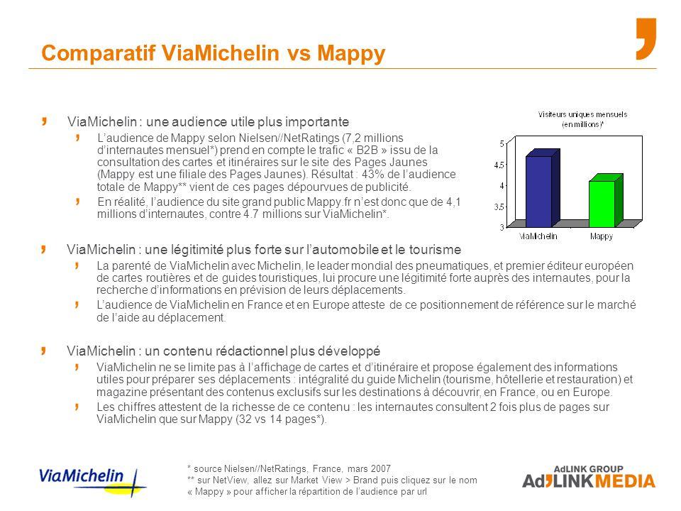 Comparatif ViaMichelin vs Mappy ViaMichelin : une audience utile plus importante L'audience de Mappy selon Nielsen//NetRatings (7,2 millions d'interna