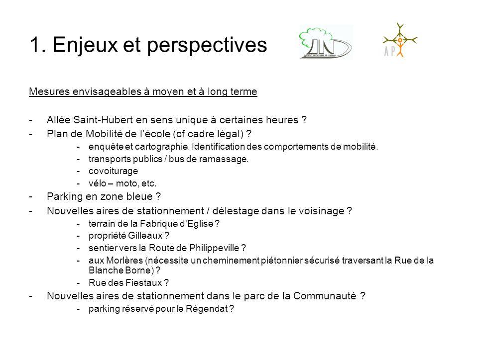 1. Enjeux et perspectives Mesures envisageables à moyen et à long terme -Allée Saint-Hubert en sens unique à certaines heures ? -Plan de Mobilité de l