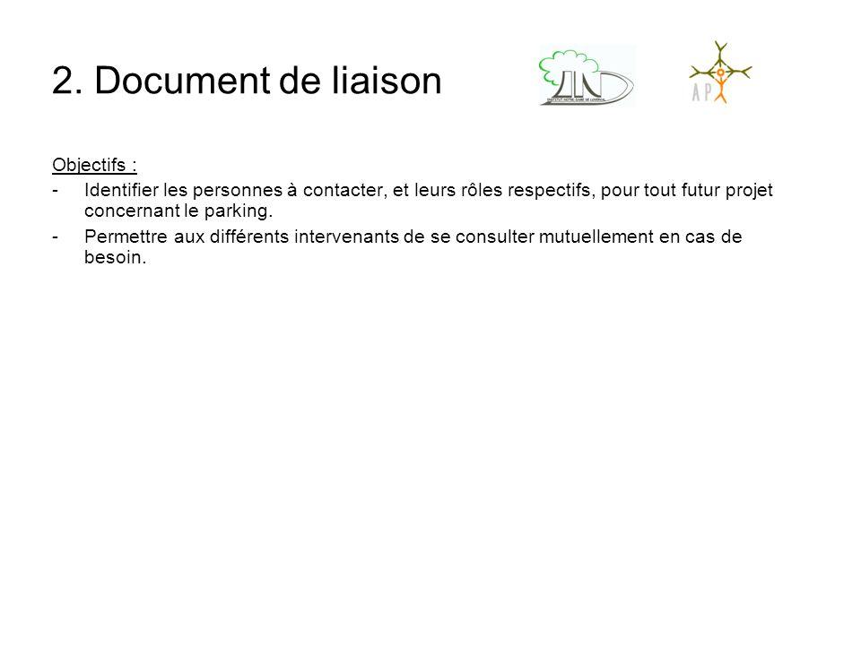 2. Document de liaison Objectifs : -Identifier les personnes à contacter, et leurs rôles respectifs, pour tout futur projet concernant le parking. -Pe