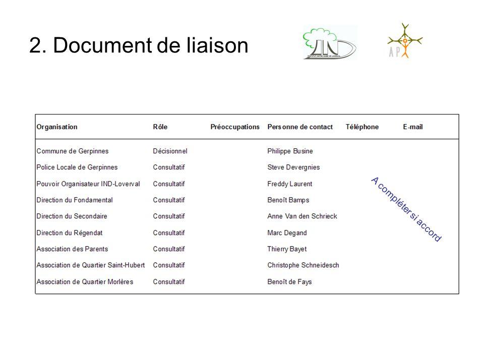 2. Document de liaison A compléter si accord