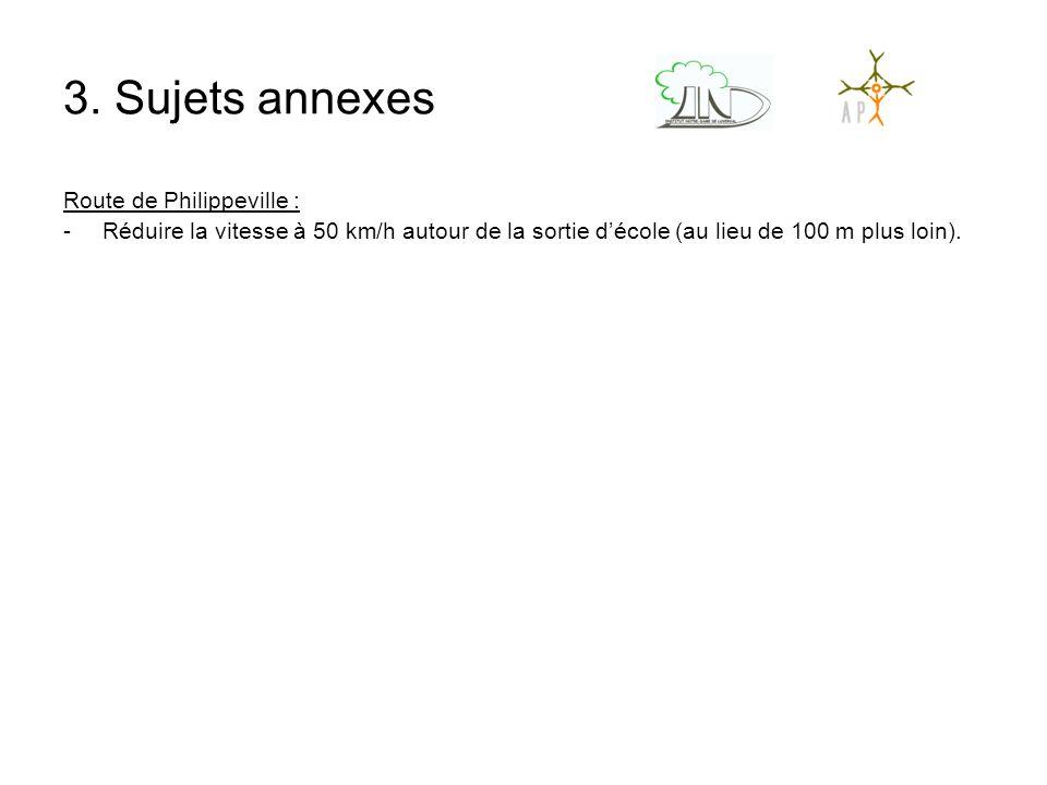 3. Sujets annexes Route de Philippeville : -Réduire la vitesse à 50 km/h autour de la sortie d'école (au lieu de 100 m plus loin).