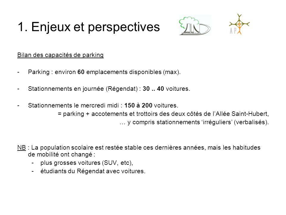 1. Enjeux et perspectives Bilan des capacités de parking -Parking : environ 60 emplacements disponibles (max). -Stationnements en journée (Régendat) :