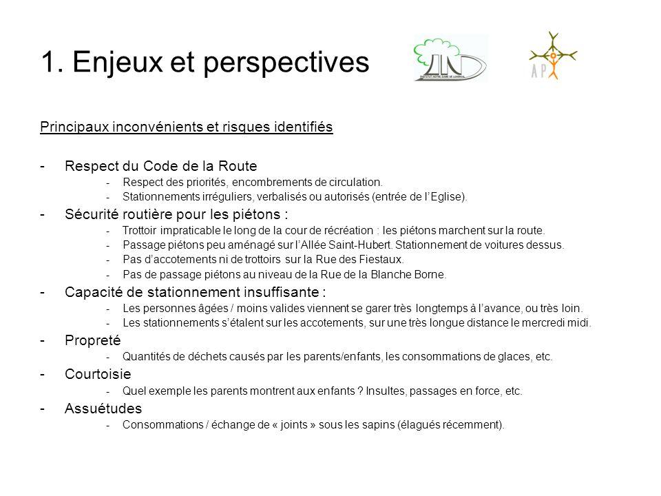 1. Enjeux et perspectives Principaux inconvénients et risques identifiés -Respect du Code de la Route -Respect des priorités, encombrements de circula