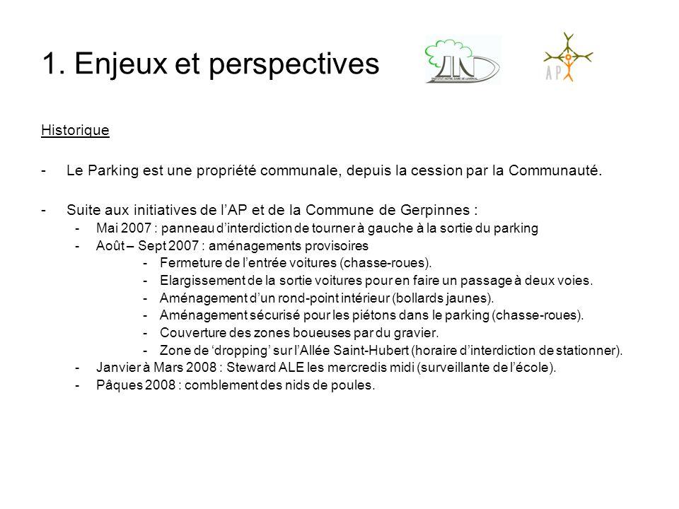 1. Enjeux et perspectives Historique -Le Parking est une propriété communale, depuis la cession par la Communauté. -Suite aux initiatives de l'AP et d