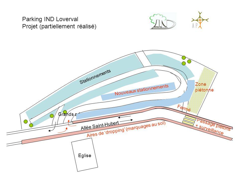 Parking IND Loverval Projet (partiellement réalisé) Eglise Allée Saint-Hubert Stationnements Grands arbres Aires de 'dropping' (marquages au sol) Pass