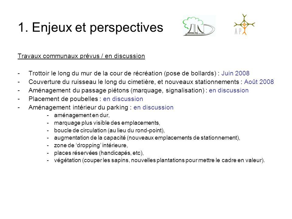 1. Enjeux et perspectives Travaux communaux prévus / en discussion -Trottoir le long du mur de la cour de récréation (pose de bollards) : Juin 2008 -C