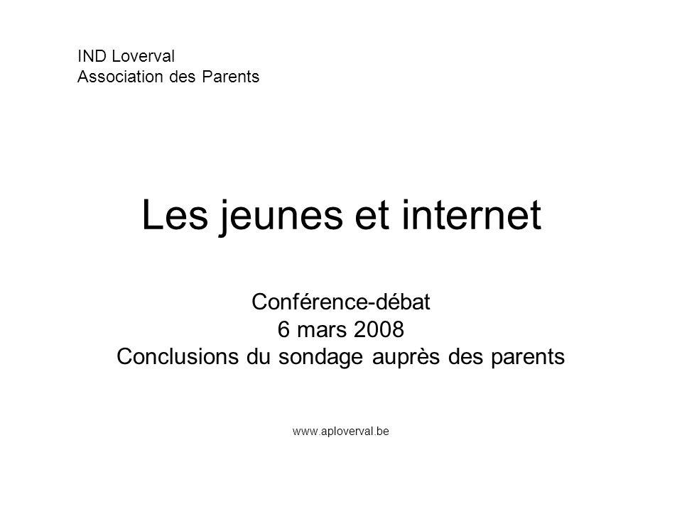 IND Loverval – Association des Parents Conférence-débat Les jeunes et internet - 6 mars 2008 Conclusions du sondage réalisé auprès des parents Distribution : - Papier : 1200 questionnaires distribués via les élèves (900 au secondaire – 300 au primaire).