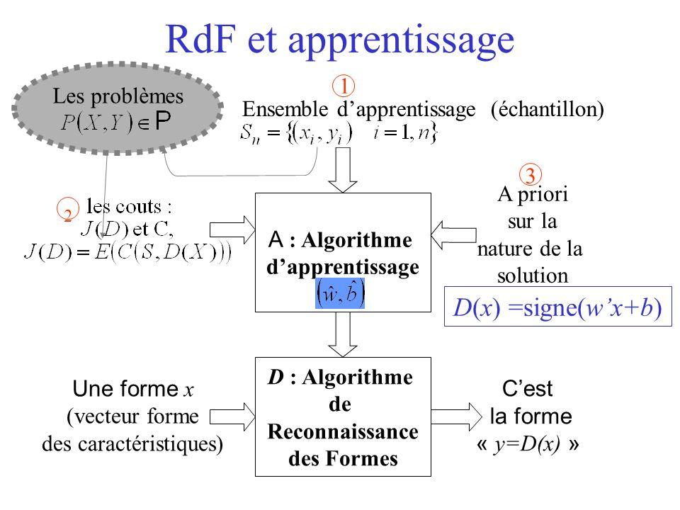 RdF et apprentissage D : Algorithme de Reconnaissance des Formes Une forme x (vecteur forme des caractéristiques) C'est la forme « y=D(x) » A : Algori