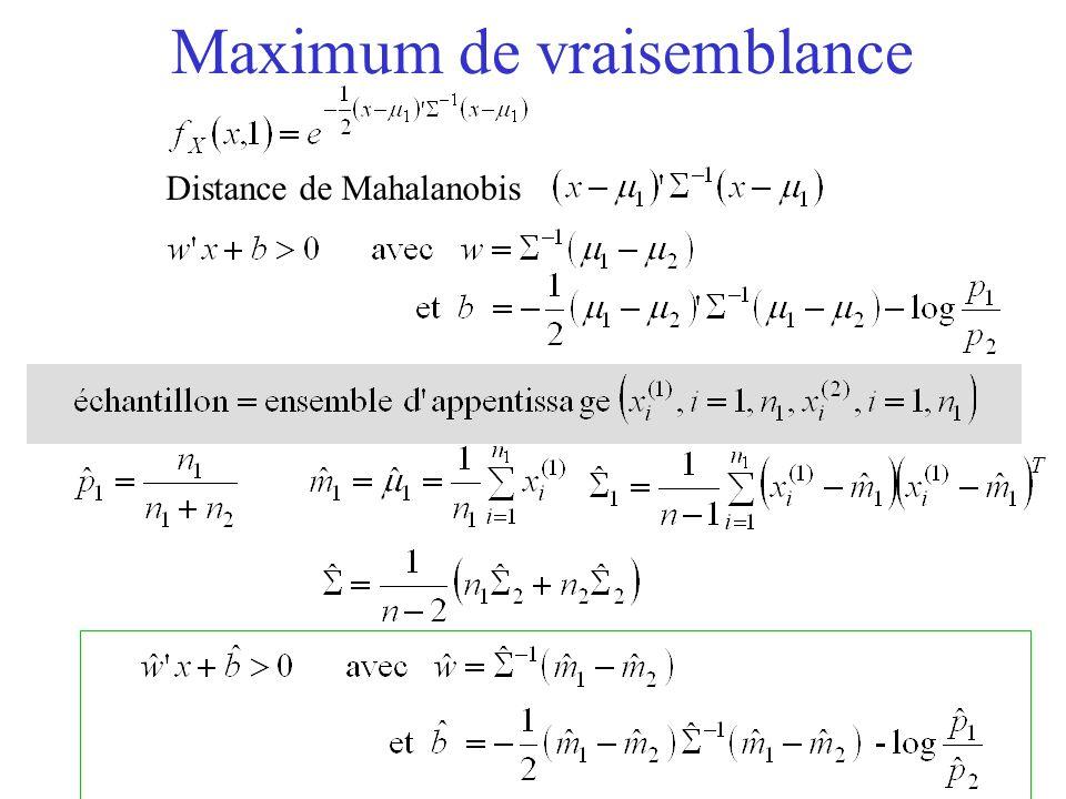 Maximum de vraisemblance Distance de Mahalanobis