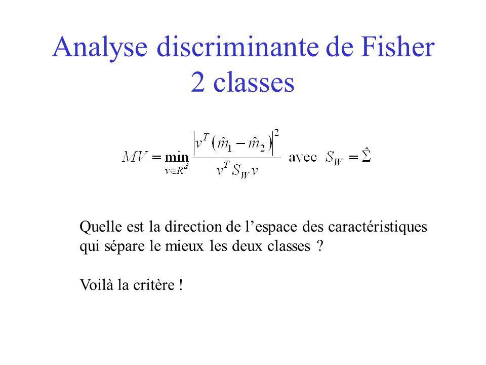 Analyse discriminante de Fisher 2 classes Quelle est la direction de l'espace des caractéristiques qui sépare le mieux les deux classes ? Voilà la cri