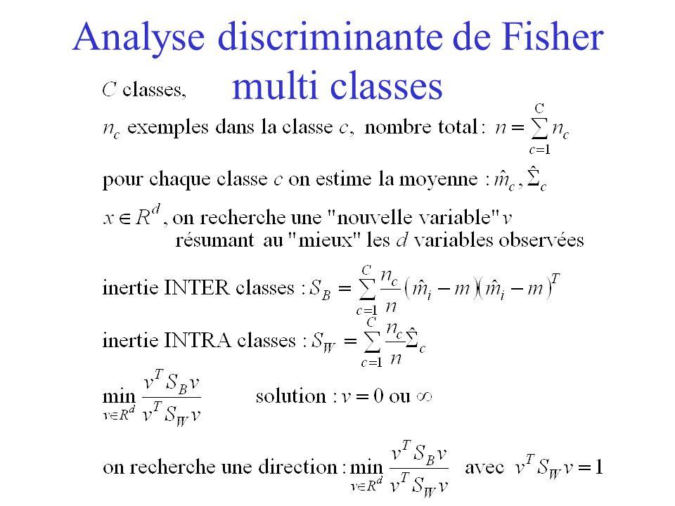 Analyse discriminante de Fisher multi classes