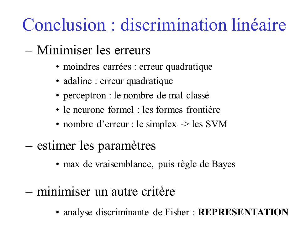 Conclusion : discrimination linéaire –Minimiser les erreurs moindres carrées : erreur quadratique adaline : erreur quadratique perceptron : le nombre