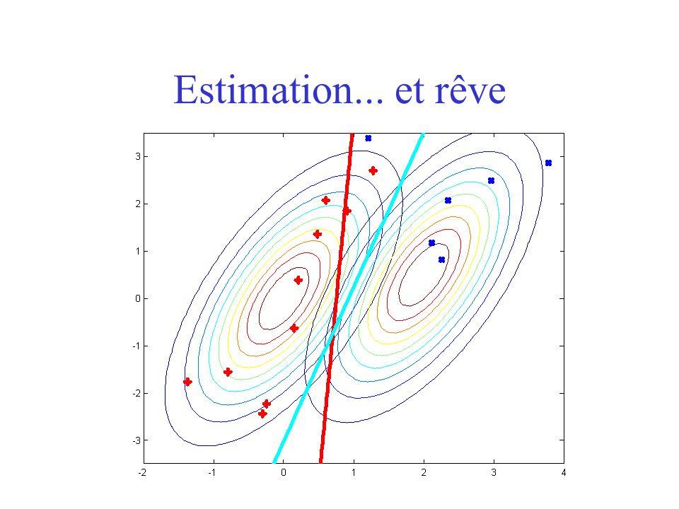 Stratégies d'estimation –Minimiser les erreurs moindres carrées adaline perceptron le neurone formel –estimer les paramètres max de vraisemblance, puis règle de Bayes –minimiser un autre critère analyse discriminante de Fisher