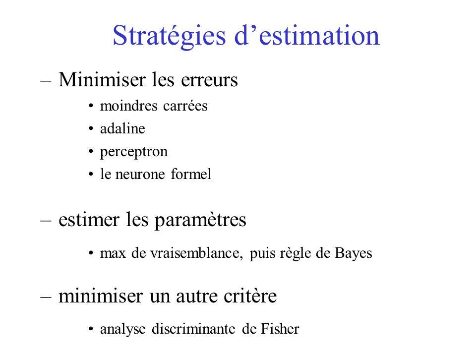 Conclusion : discrimination linéaire –Minimiser les erreurs moindres carrées : erreur quadratique adaline : erreur quadratique perceptron : le nombre de mal classé le neurone formel : les formes frontière nombre d'erreur : le simplex -> les SVM –estimer les paramètres max de vraisemblance, puis règle de Bayes –minimiser un autre critère analyse discriminante de Fisher : REPRESENTATION