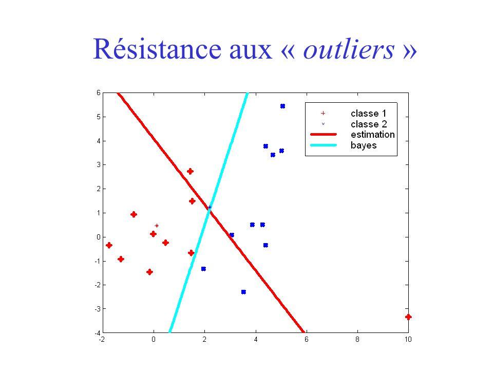 Malédiction de la dimensionalité –Un problème inatendu –estimation de la matrice de covariance –capacité d'un classifieur linéaire –le problème de l'erreur moyenne !