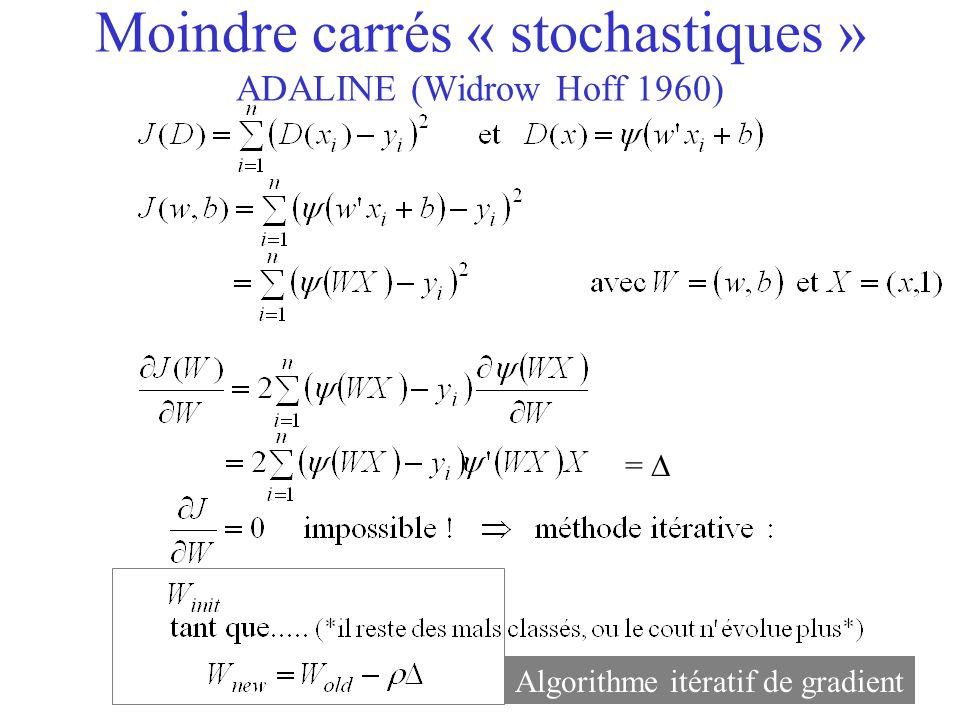 Moindre carrés « stochastiques » ADALINE (Widrow Hoff 1960) Algorithme itératif de gradient = 